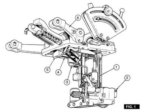 Hydraulics mk2 additionally Viewtopic in addition Coloring Pages Of Tractors likewise Bradco Hydraulics 109052 likewise S895180. on massey ferguson compact tractors