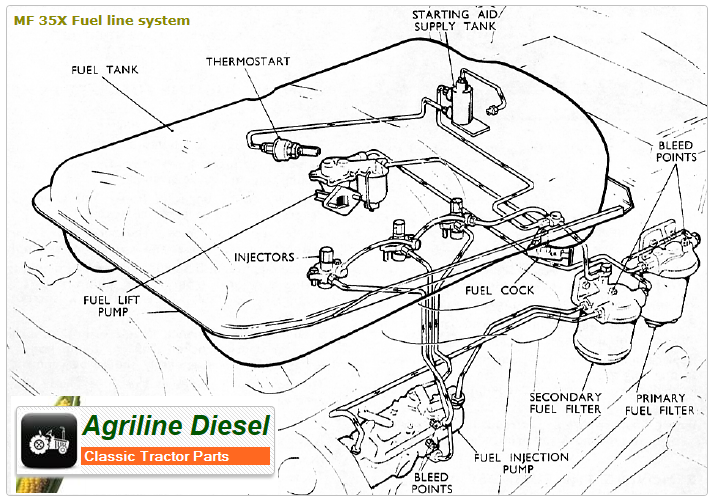 mitsubishi tractor wiring diagram with Ford 4600 Tractor Parts Diagram on Ford 3600 Wiring Diagram further RepairGuideContent moreover Wiring Diagram Alternator in addition 2nd Gen 12v together with Showthread.