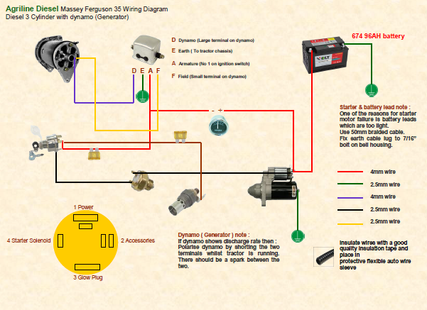 Wiring on 165 Massey Ferguson Wiring Diagram