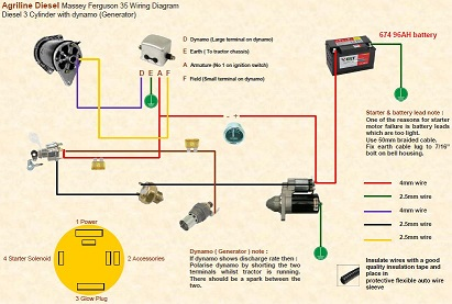 wiring massey ferguson 35x data fordson super major wiring diagram at creativeand.co