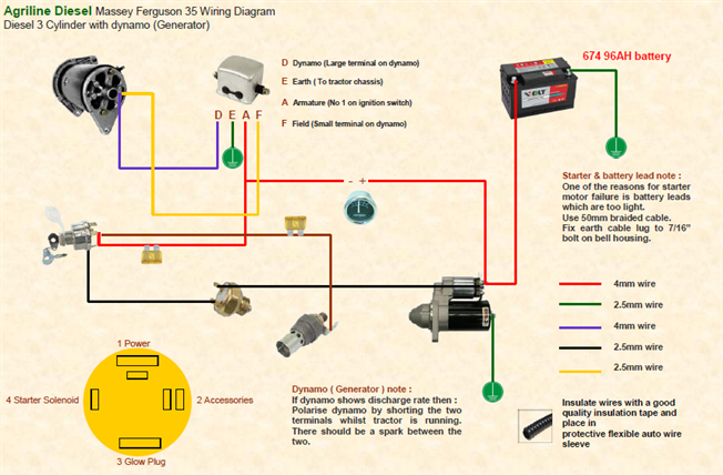 ferguson ted wiring diagram   27 wiring diagram images